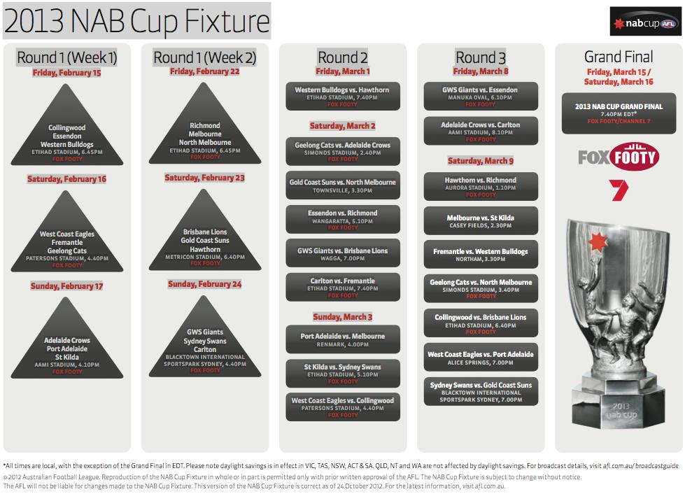 NAB Cup Fixture