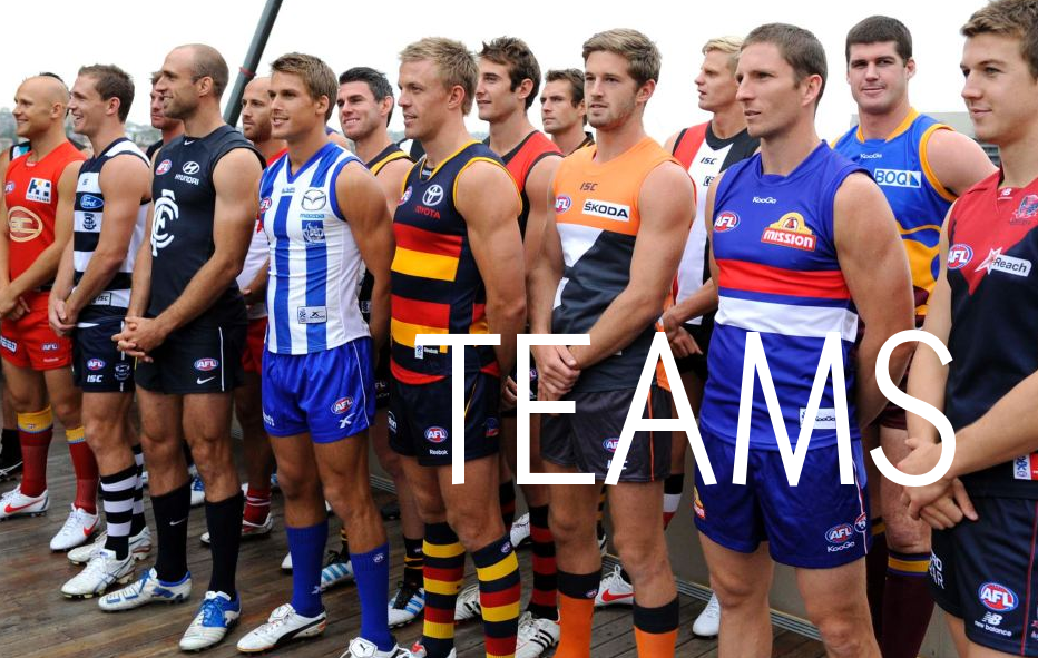 AFL Cap Teams